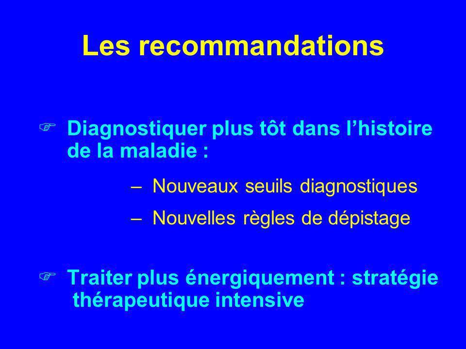 Les recommandations Diagnostiquer plus tôt dans lhistoire de la maladie : – Nouveaux seuils diagnostiques – Nouvelles règles de dépistage Traiter plus