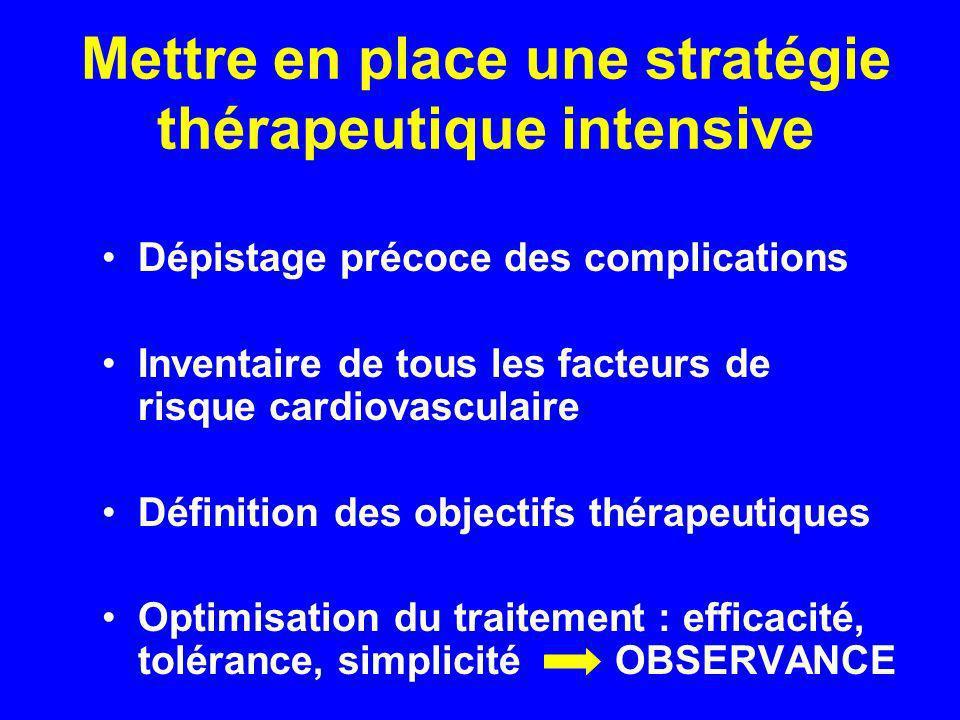 Mettre en place une stratégie thérapeutique intensive Dépistage précoce des complications Inventaire de tous les facteurs de risque cardiovasculaire D