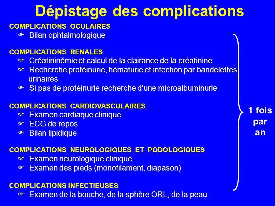 Dépistage des complications COMPLICATIONS OCULAIRES Bilan ophtalmologique COMPLICATIONS RENALES Créatininémie et calcul de la clairance de la créatini