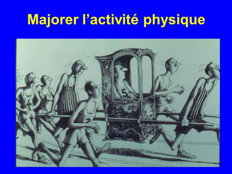 Majorer lactivité physique