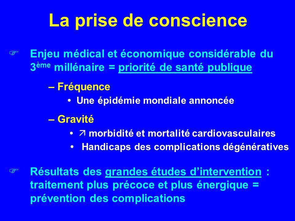 La prise de conscience Enjeu médical et économique considérable du 3 ème millénaire = priorité de santé publique – Fréquence Une épidémie mondiale ann