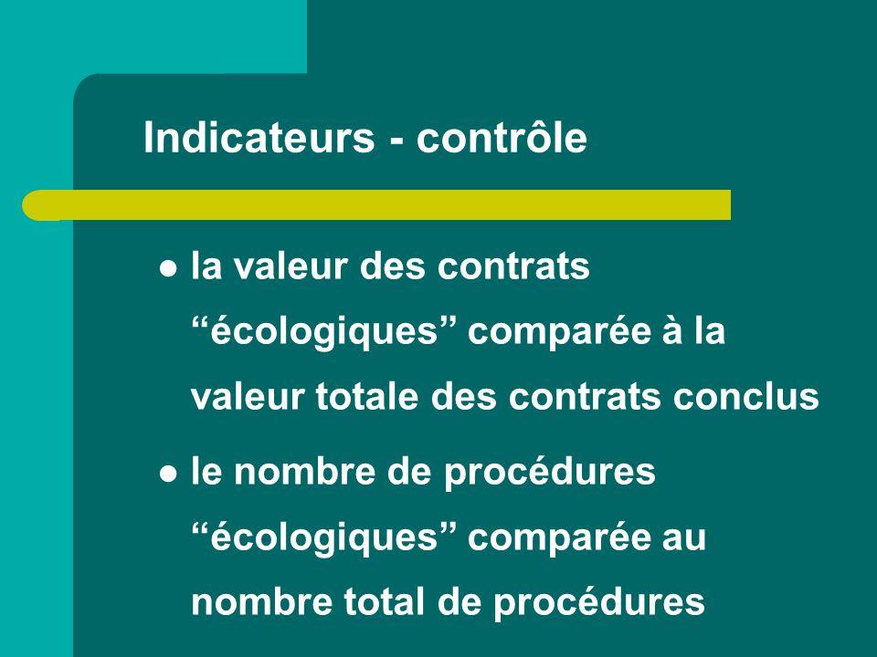 Indicateurs - contrôle la valeur des contrats écologiques comparée à la valeur totale des contrats conclus le nombre de procédures écologiques comparé