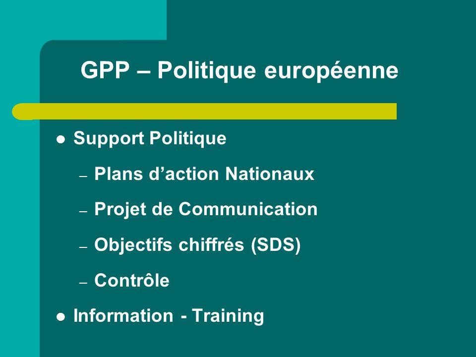 GPP – Politique européenne Support Politique – Plans daction Nationaux – Projet de Communication – Objectifs chiffrés (SDS) – Contrôle Information - T