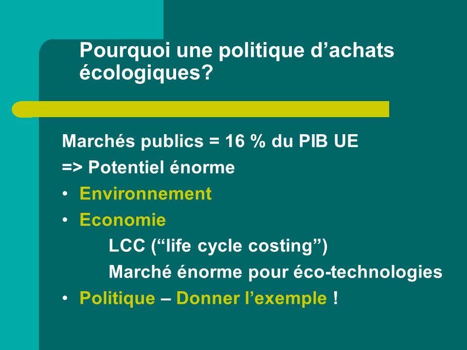 Pourquoi une politique dachats écologiques? Marchés publics = 16 % du PIB UE => Potentiel énorme Environnement Economie LCC (life cycle costing) March
