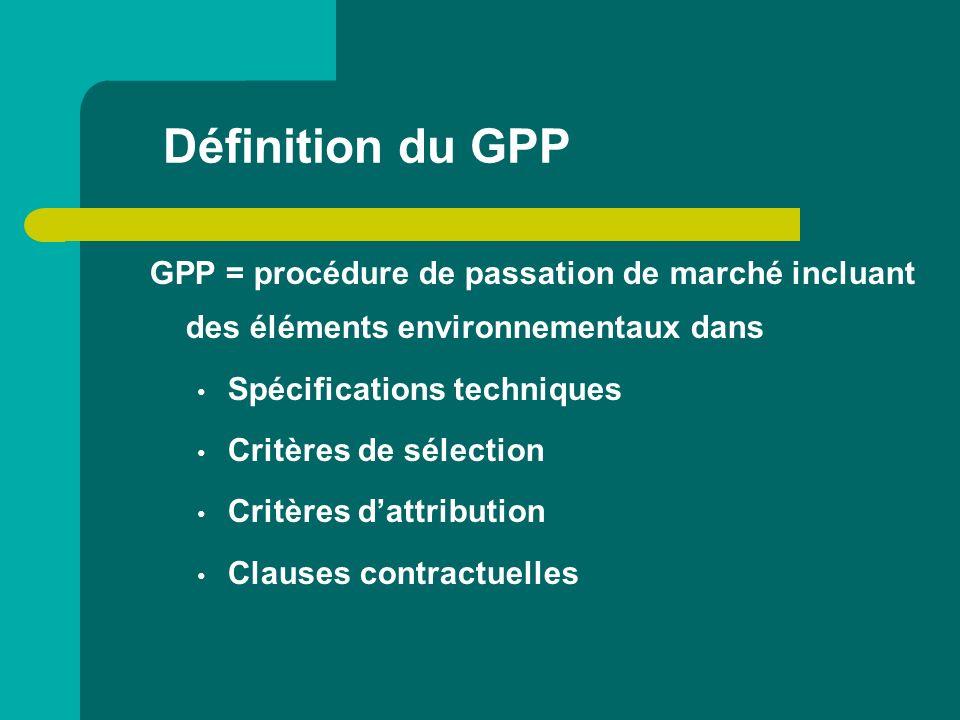 Définition du GPP GPP = procédure de passation de marché incluant des éléments environnementaux dans Spécifications techniques Critères de sélection C
