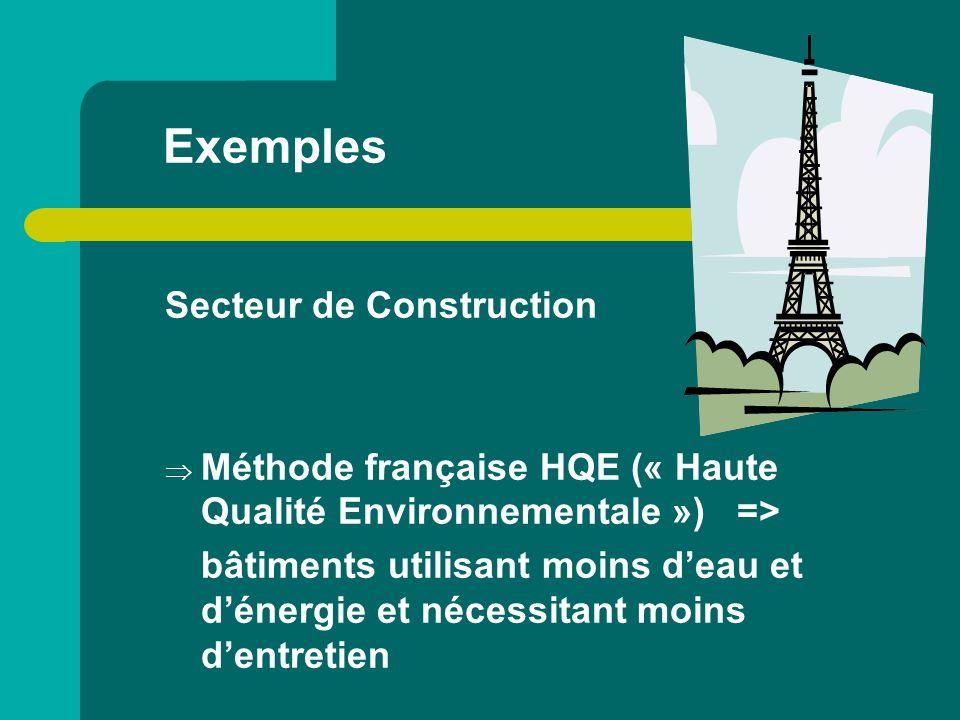 Exemples Secteur de Construction Méthode française HQE (« Haute Qualité Environnementale ») => bâtiments utilisant moins deau et dénergie et nécessita