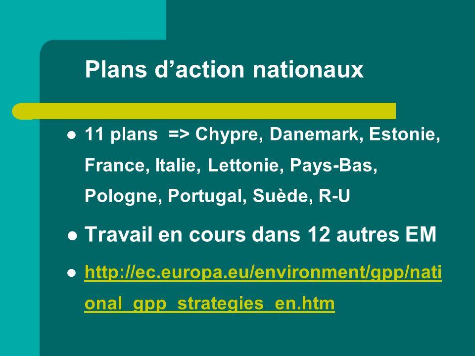 Plans daction nationaux 11 plans => Chypre, Danemark, Estonie, France, Italie, Lettonie, Pays-Bas, Pologne, Portugal, Suède, R-U Travail en cours dans