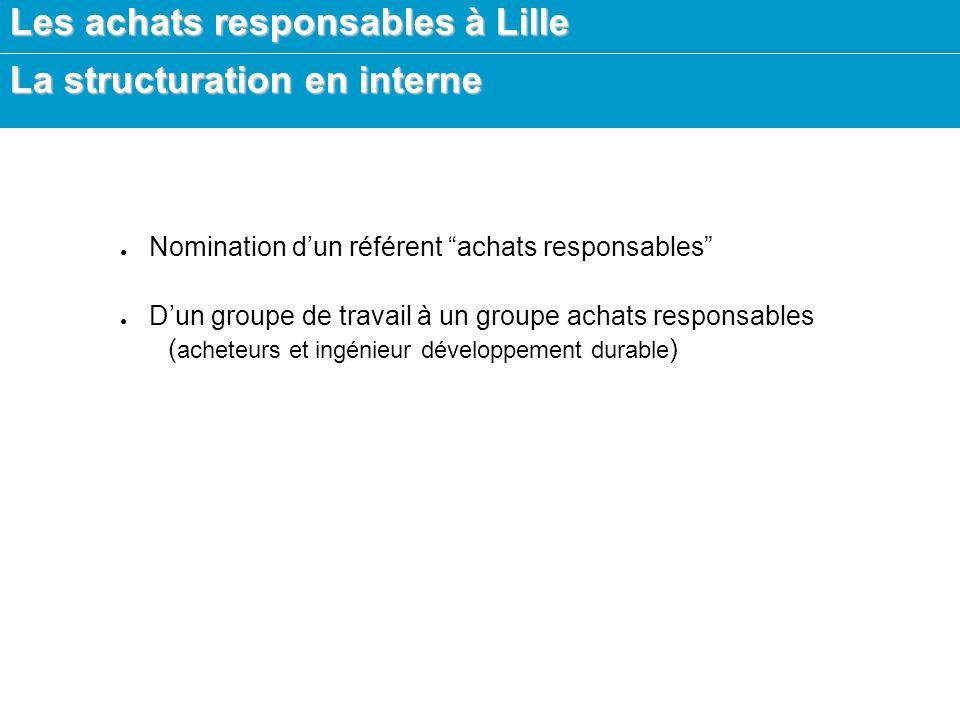 Les achats responsables à Lille La structuration en interne Nomination dun référent achats responsables Dun groupe de travail à un groupe achats responsables ( acheteurs et ingénieur développement durable )