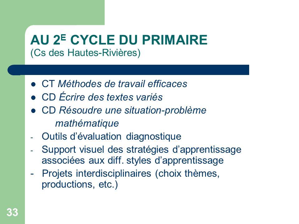 32 AU PRÉSCOLAIRE / 1 ER CYCLE DU PRIMAIRE (Cs des Trois-Lacs) CT Résoudre des problèmes de la vie sociaux et de la vie courante – – Développement dun