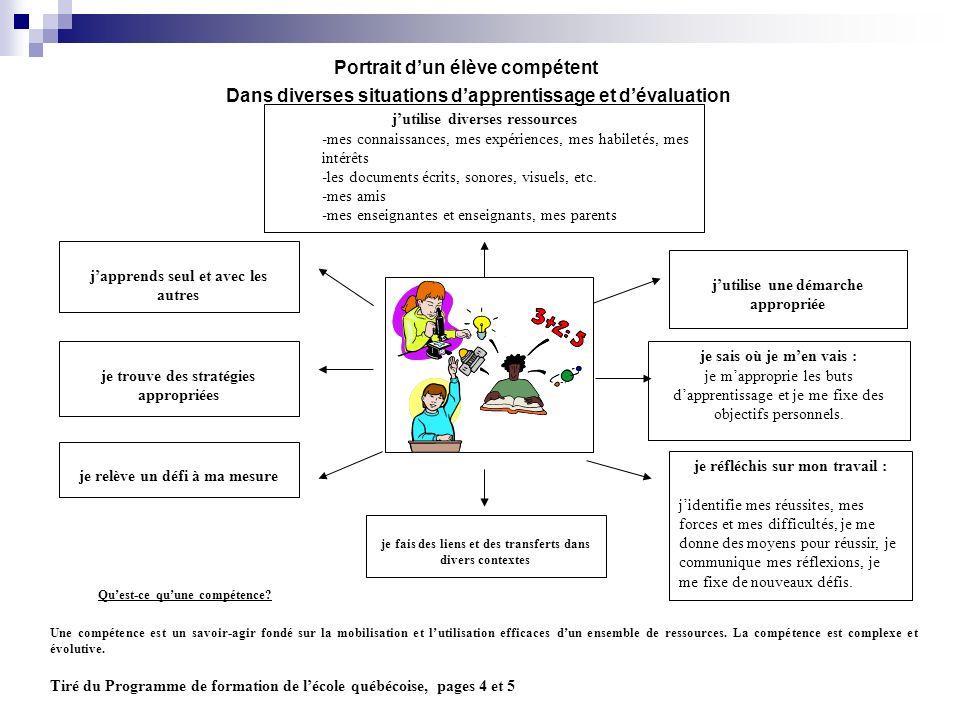 Définition de la situation désirée 2 Compétence ciblée Type(s) dinterventions et méthodes à modifier ou à mettre en place Éléments du milieu à modifie