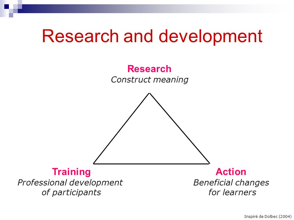 Research and development Research Construct meaning Action Beneficial changes for learners Training Professional development of participants Inspiré de Dolbec (2004)