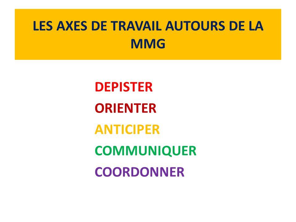 LES AXES DE TRAVAIL AUTOURS DE LA MMG DEPISTER ORIENTER ANTICIPER COMMUNIQUER COORDONNER