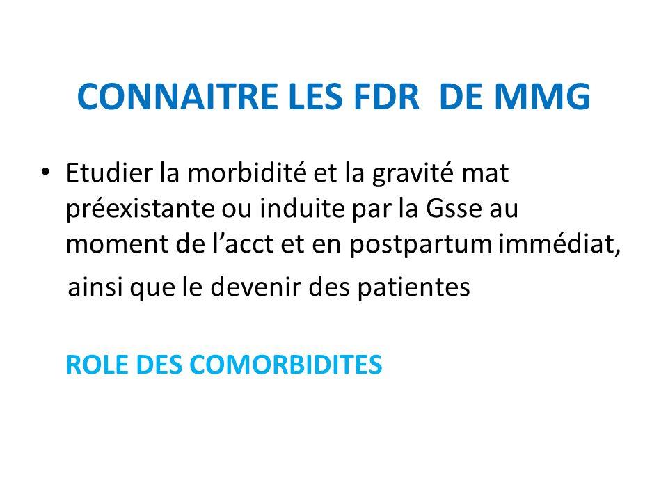 CONNAITRE LES FDR DE MMG Etudier la morbidité et la gravité mat préexistante ou induite par la Gsse au moment de lacct et en postpartum immédiat, ains