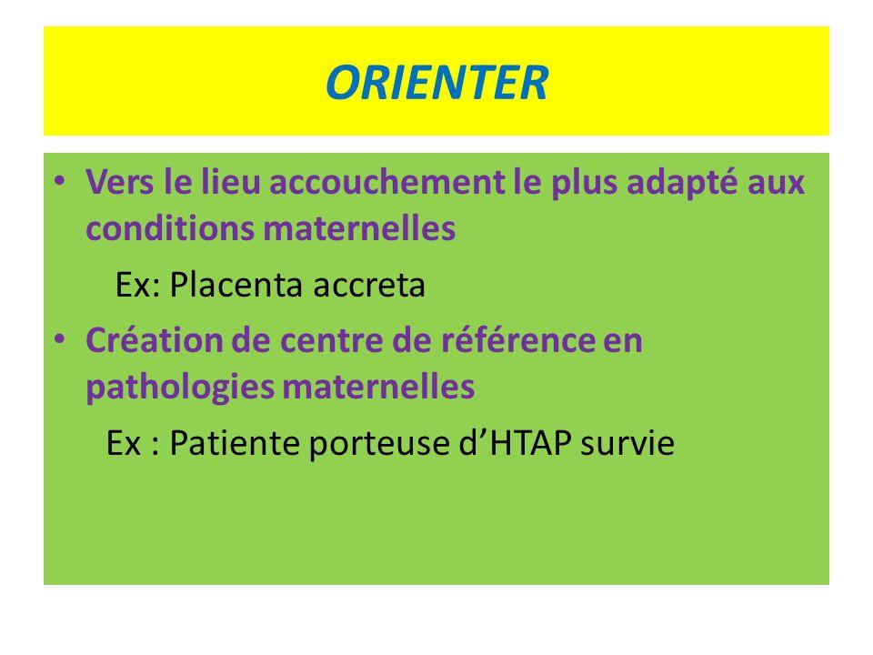 ORIENTER Vers le lieu accouchement le plus adapté aux conditions maternelles Ex: Placenta accreta Création de centre de référence en pathologies mater
