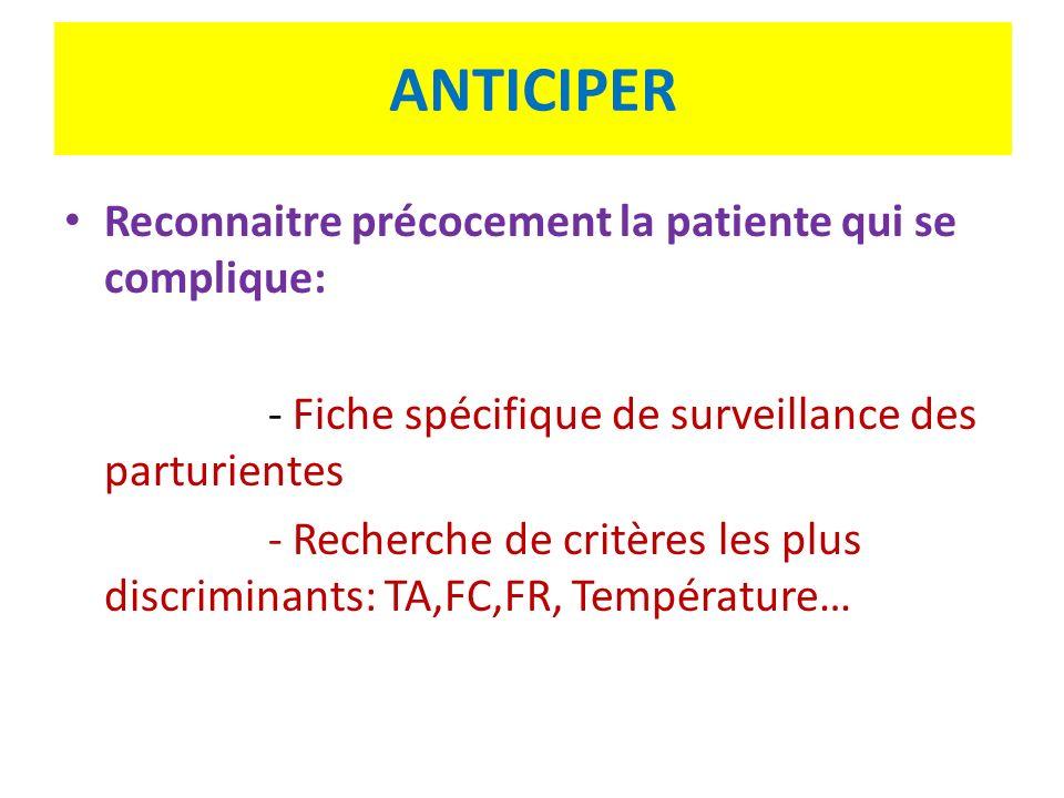 ANTICIPER Reconnaitre précocement la patiente qui se complique: - Fiche spécifique de surveillance des parturientes - Recherche de critères les plus d