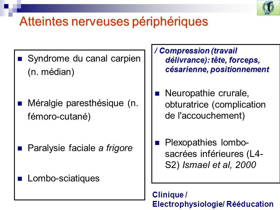 Atteintes nerveuses périphériques Syndrome du canal carpien (n.
