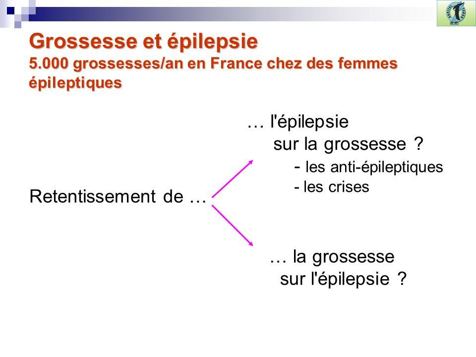 Grossesse et épilepsie 5.000 grossesses/an en France chez des femmes épileptiques Retentissement de … … l épilepsie sur la grossesse .