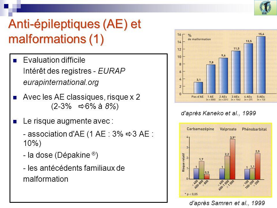 Anti-épileptiques (AE) et malformations (1) Evaluation difficile Intérêt des registres - EURAP eurapinternational.org Avec les AE classiques, risque x 2 (2-3% 6% à 8%) Le risque augmente avec : - association d AE (1 AE : 3% 3 AE : 10%) - la dose (Dépakine ® ) - les antécédents familiaux de malformation d après Kaneko et al., 1999 d après Samren et al., 1999