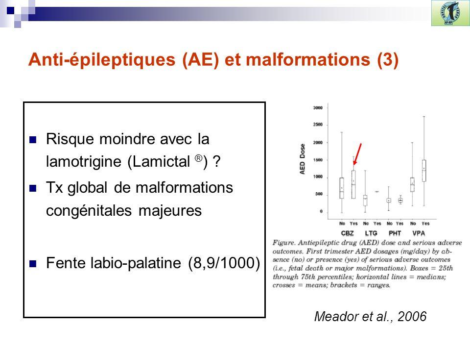 Anti-épileptiques (AE) et malformations (3) Risque moindre avec la lamotrigine (Lamictal ® ) ? Tx global de malformations congénitales majeures Fente