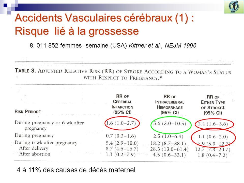 Accidents Vasculaires cérébraux (1) : Risque lié à la grossesse Accidents Vasculaires cérébraux (1) : Risque lié à la grossesse 8. 011 852 femmes- sem