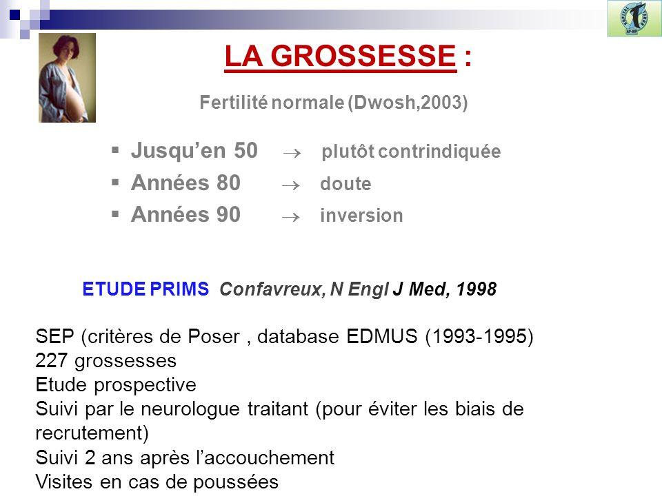 LA GROSSESSE : Fertilité normale (Dwosh,2003) Jusquen 50 plutôt contrindiquée Années 80 doute Années 90 inversion tendance ETUDE PRIMS Confavreux, N E