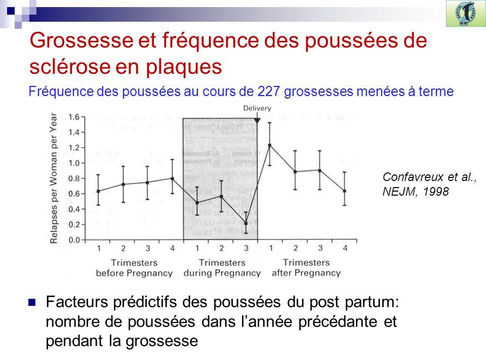 Grossesse et fréquence des poussées de sclérose en plaques Fréquence des poussées au cours de 227 grossesses menées à terme Confavreux et al., NEJM, 1