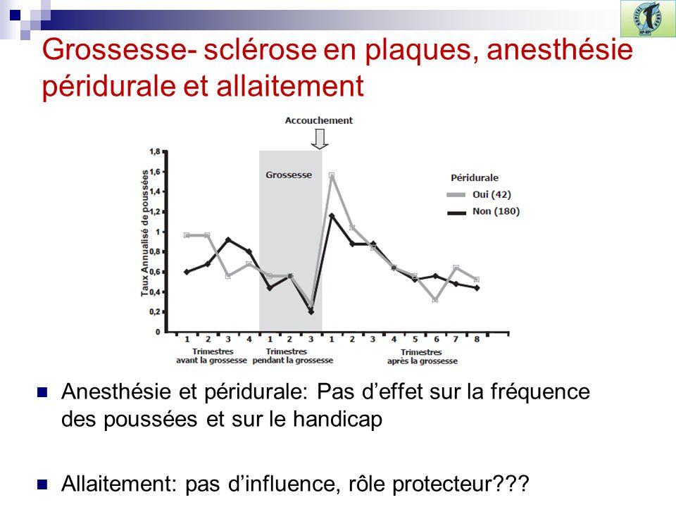 Grossesse- sclérose en plaques, anesthésie péridurale et allaitement Anesthésie et péridurale: Pas deffet sur la fréquence des poussées et sur le hand