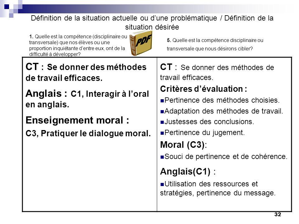 31 À Sorel-Tracy Outils dévaluation diagnostique: Observations de lenseignante Questionnaire Discussions Commentaires anecdotiques