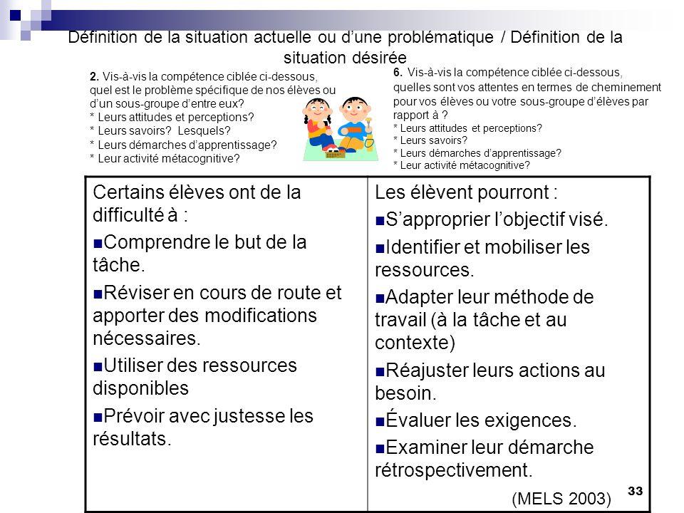 32 Définition de la situation actuelle ou dune problématique / Définition de la situation désirée CT : Se donner des méthodes de travail efficaces.