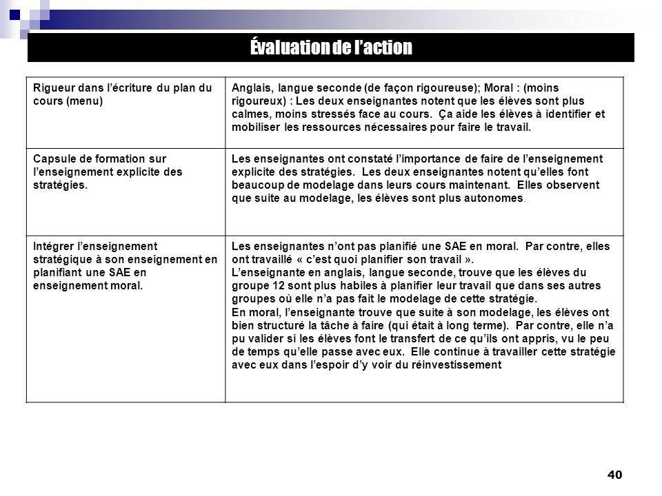 39 Action ActionsDates Rigueur dans lécriture du plan du cours (menu) En cours Capsule de formation sur lenseignement explicite des stratégies.