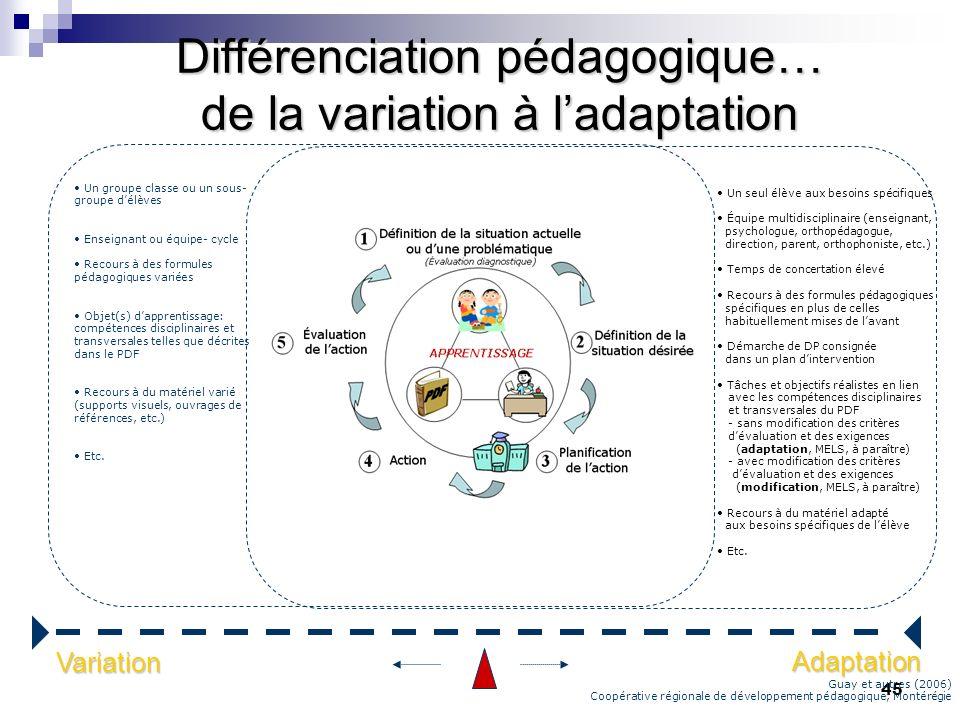 44 Différenciation de lévaluation Lexpression différenciation de lévaluation est utilisée pour décrire les incidences de la différenciation pédagogique sur les pratiques évaluatives.