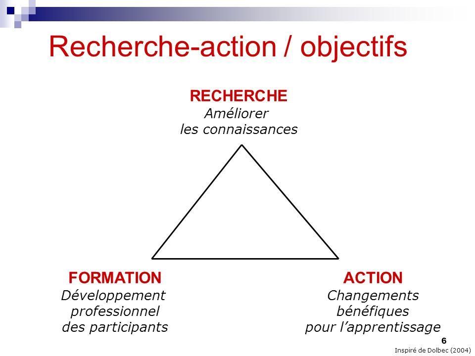 5 Trois objectifs Stimuler la mise en œuvre de pratiques de différenciation au sein des équipes-cycles en classe ordinaire.