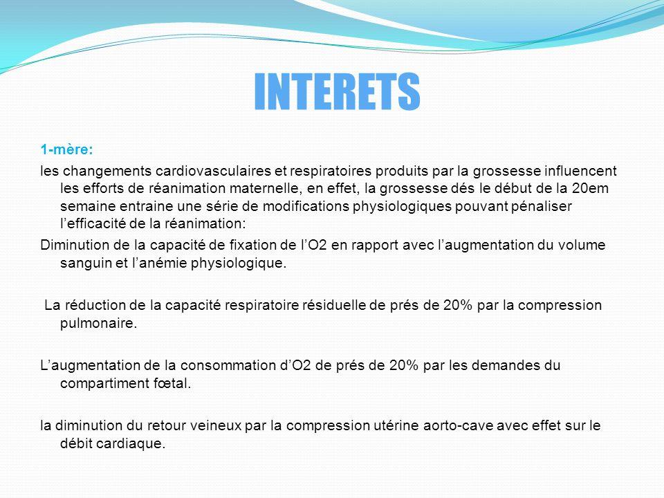 Tous ces facteurs peuvent très rapidement affecter la saturation en O2 dés quune hypoventilation alvéolaire survient.
