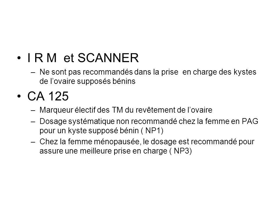 I R M et SCANNER –Ne sont pas recommandés dans la prise en charge des kystes de lovaire supposés bénins CA 125 –Marqueur électif des TM du revêtement