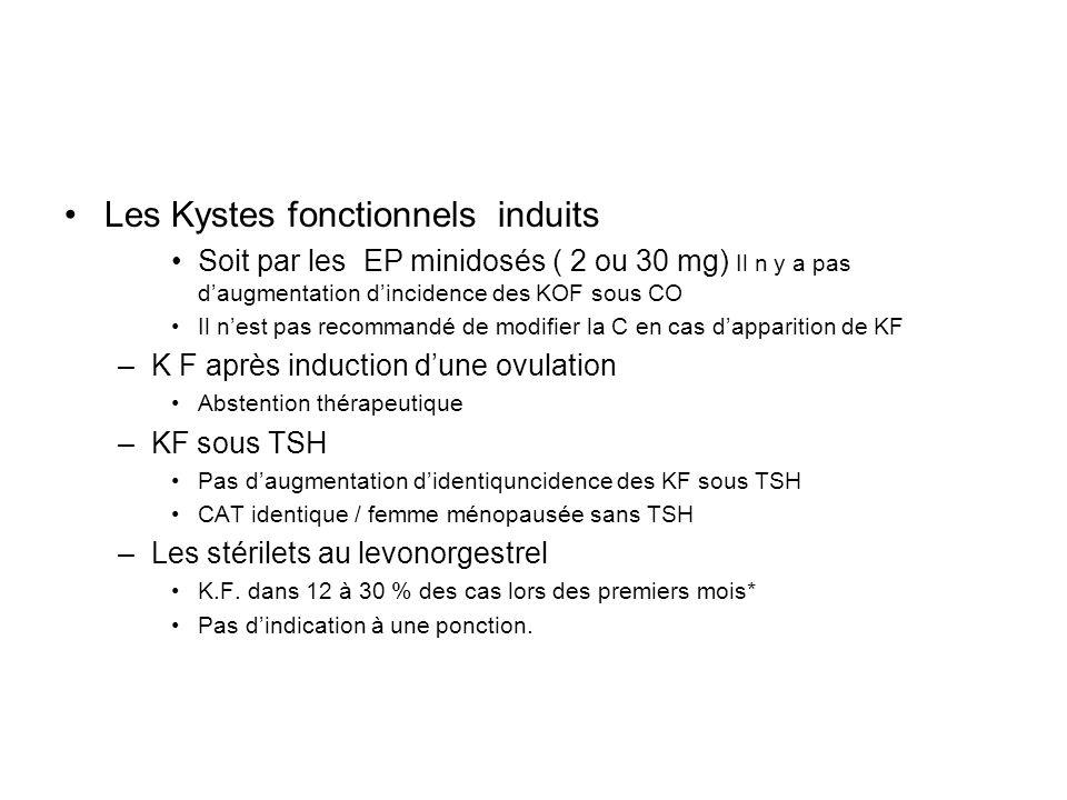 Les Kystes fonctionnels induits Soit par les EP minidosés ( 2 ou 30 mg) Il n y a pas daugmentation dincidence des KOF sous CO Il nest pas recommandé d