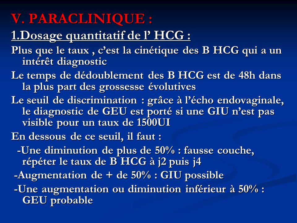 V. PARACLINIQUE : 1.Dosage quantitatif de l HCG : Plus que le taux, cest la cinétique des B HCG qui a un intérêt diagnostic Le temps de dédoublement d