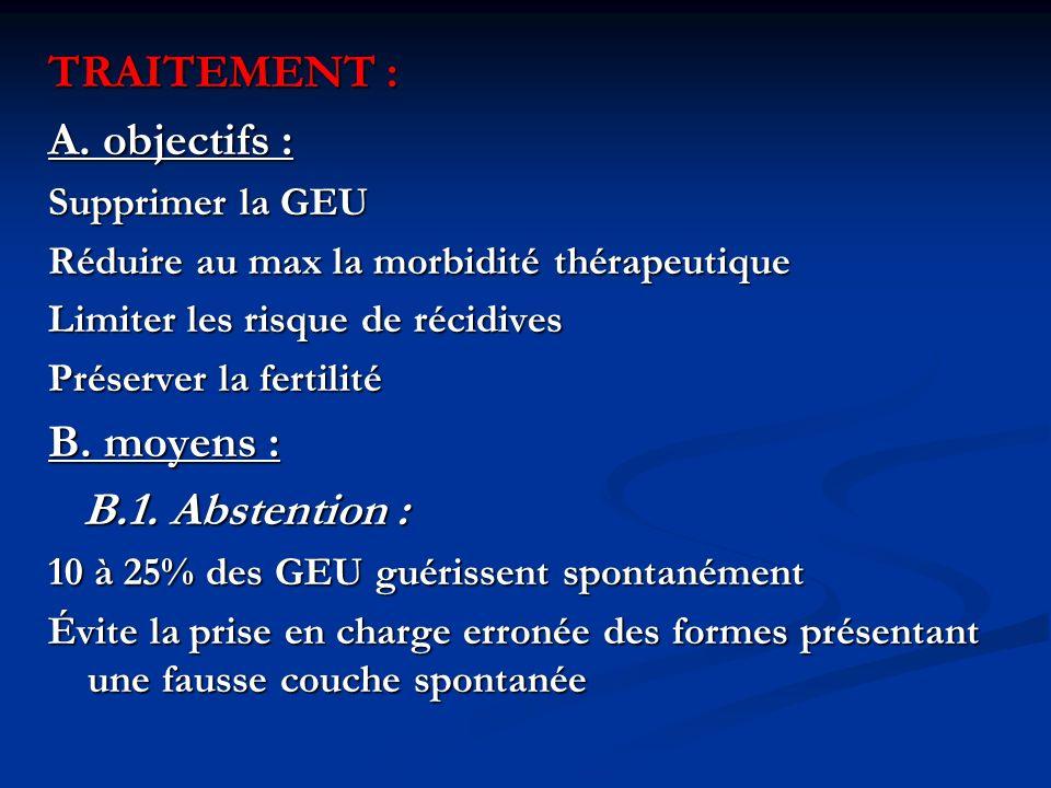 TRAITEMENT : A. objectifs : Supprimer la GEU Réduire au max la morbidité thérapeutique Limiter les risque de récidives Préserver la fertilité B. moyen