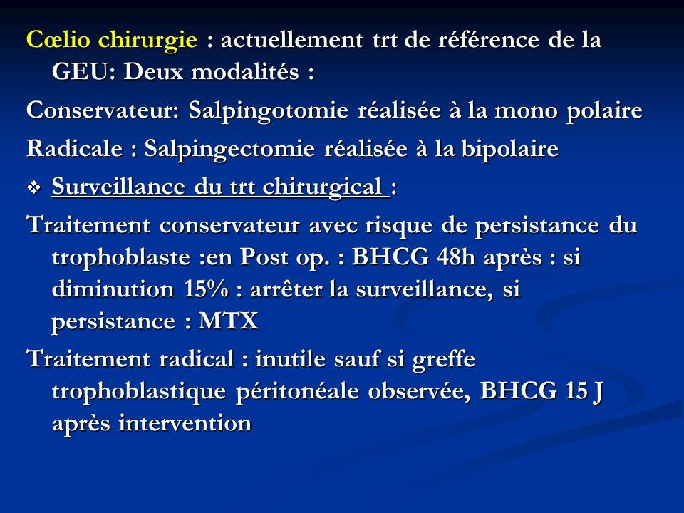 Cœlio chirurgie : actuellement trt de référence de la GEU: Deux modalités : Conservateur: Salpingotomie réalisée à la mono polaire Radicale : Salpinge