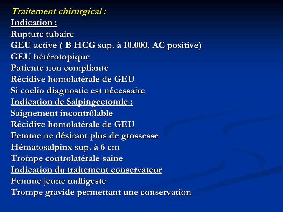 Traitement chirurgical : Indication : Rupture tubaire GEU active ( B HCG sup. à 10.000, AC positive) GEU hétérotopique Patiente non compliante Récidiv