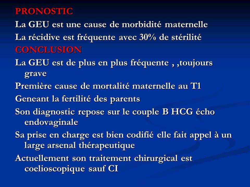PRONOSTIC La GEU est une cause de morbidité maternelle La récidive est fréquente avec 30% de stérilité CONCLUSION La GEU est de plus en plus fréquente
