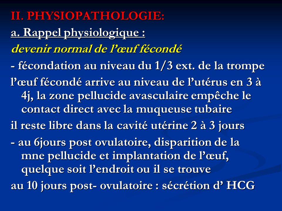 II. PHYSIOPATHOLOGIE: a. Rappel physiologique : devenir normal de lœuf fécondé - fécondation au niveau du 1/3 ext. de la trompe lœuf fécondé arrive au