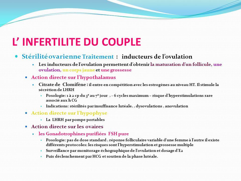 L INFERTILITE DU COUPLE Stérilité ovarienne Traitement : inducteurs de lovulation Les inducteurs de lovulation permettent dobtenir la maturation dun f