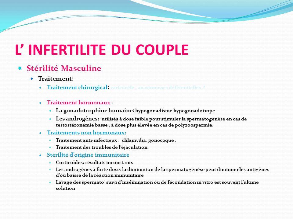 L INFERTILITE DU COUPLE Stérilité Masculine Traitement: Traitement chirurgical: varicocèle, anastomoses déférentielles ? Traitement hormonaux : La gon