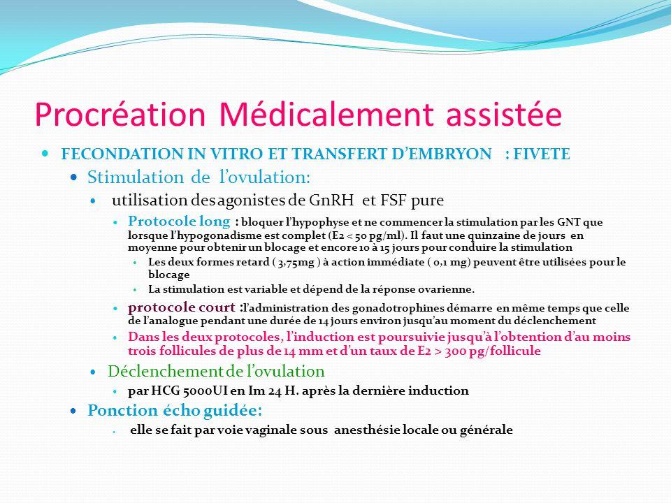Procréation Médicalement assistée FECONDATION IN VITRO ET TRANSFERT DEMBRYON : FIVETE Stimulation de lovulation: utilisation des agonistes de GnRH et