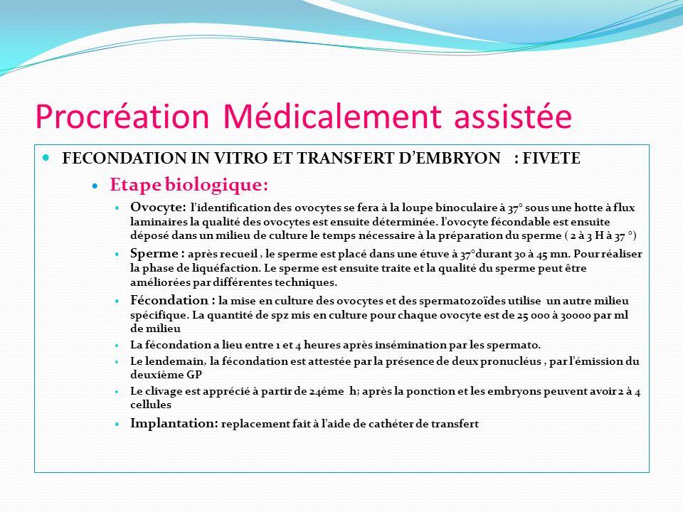 Procréation Médicalement assistée FECONDATION IN VITRO ET TRANSFERT DEMBRYON : FIVETE Etape biologique: Ovocyte: lidentification des ovocytes se fera