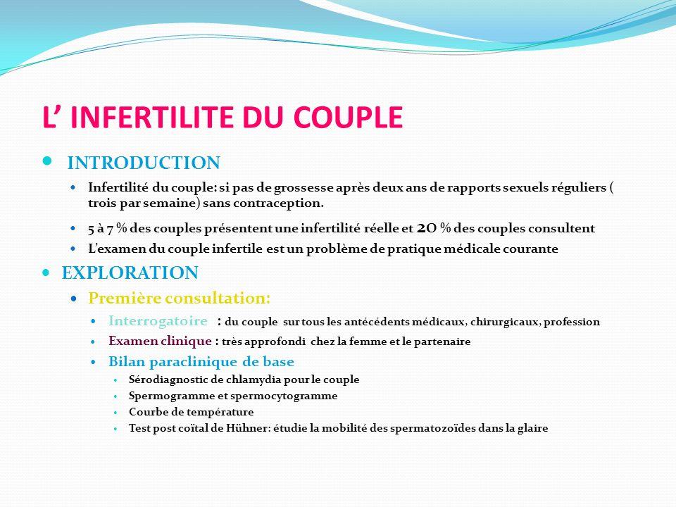 L INFERTILITE DU COUPLE Traitement stérilité masculine Procréation médicalement assistée Insémination artificielle par le sperme du conjoint Après préparation du sperme Induction de lovulation Fécondation in vitro ou ICSI Proposées demblée ou après échec dautres thérapeutiques