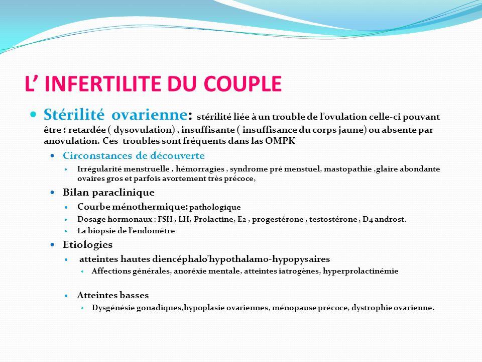 L INFERTILITE DU COUPLE Stérilité ovarienne: stérilité liée à un trouble de lovulation celle-ci pouvant être : retardée ( dysovulation), insuffisante