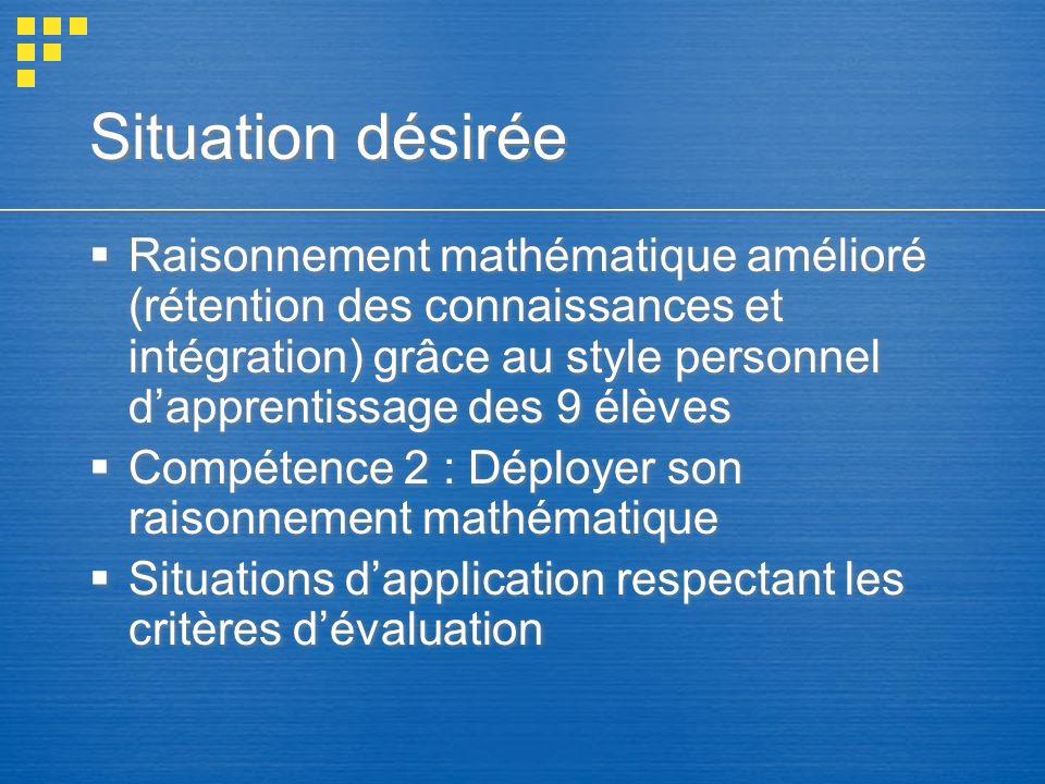 Situation désirée Raisonnement mathématique amélioré (rétention des connaissances et intégration) grâce au style personnel dapprentissage des 9 élèves