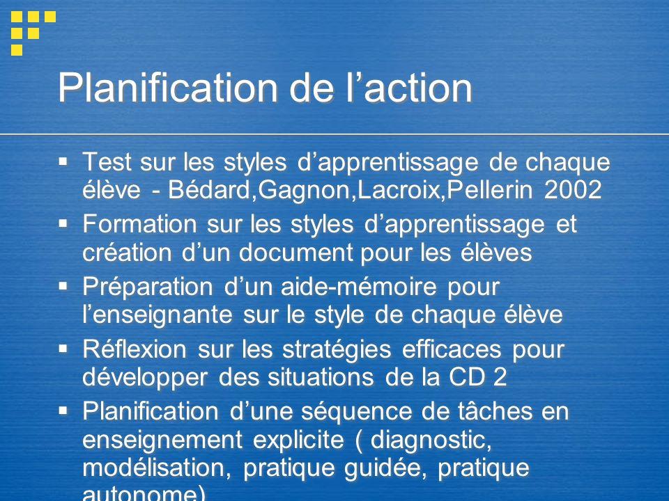 Planification de laction Test sur les styles dapprentissage de chaque élève - Bédard,Gagnon,Lacroix,Pellerin 2002 Formation sur les styles dapprentiss