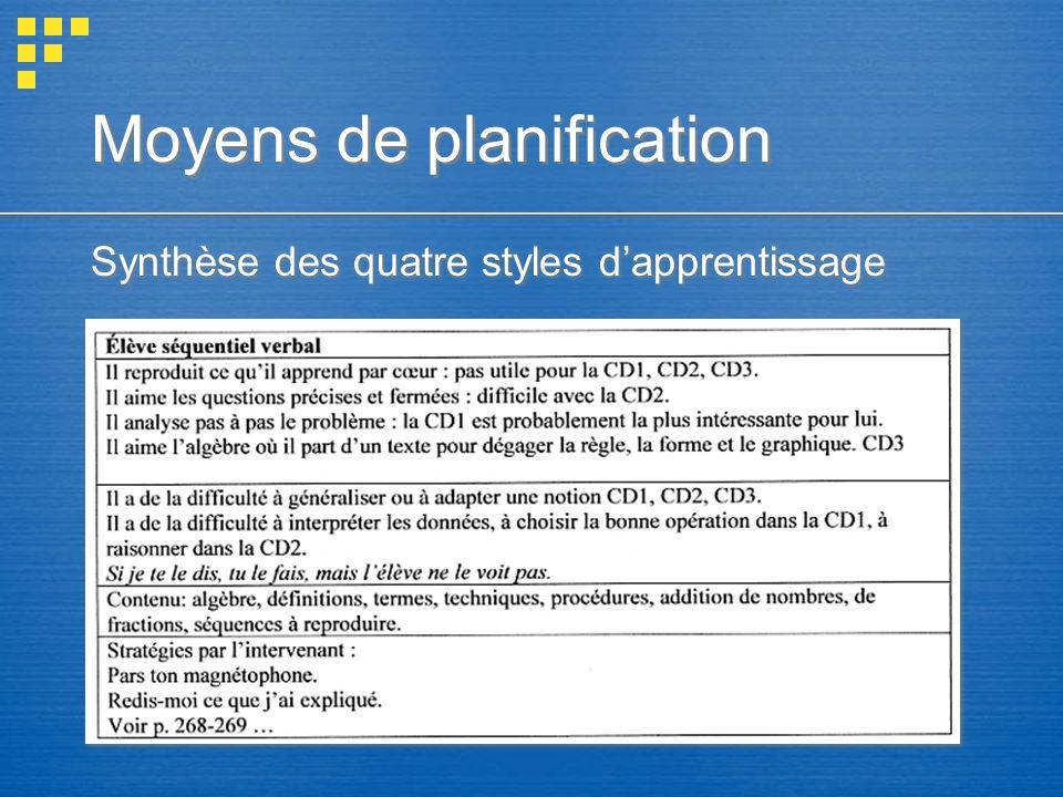 Moyens de planification Synthèse des quatre styles dapprentissage